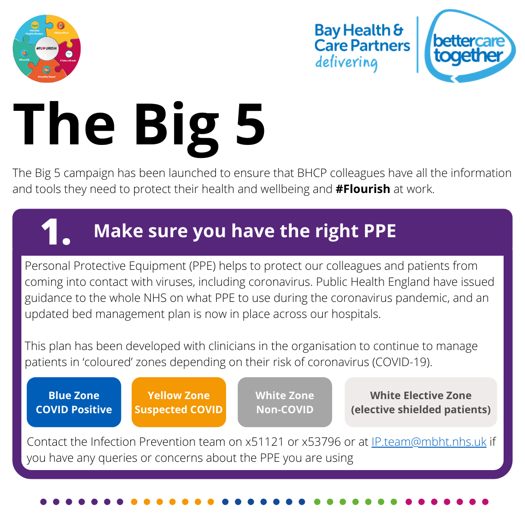 The Big 5 campaign has been launched to ensure that UHMBT colleagues have all the information and tools they need to protect their health and wellbeing and #Flourish at work. (18).png