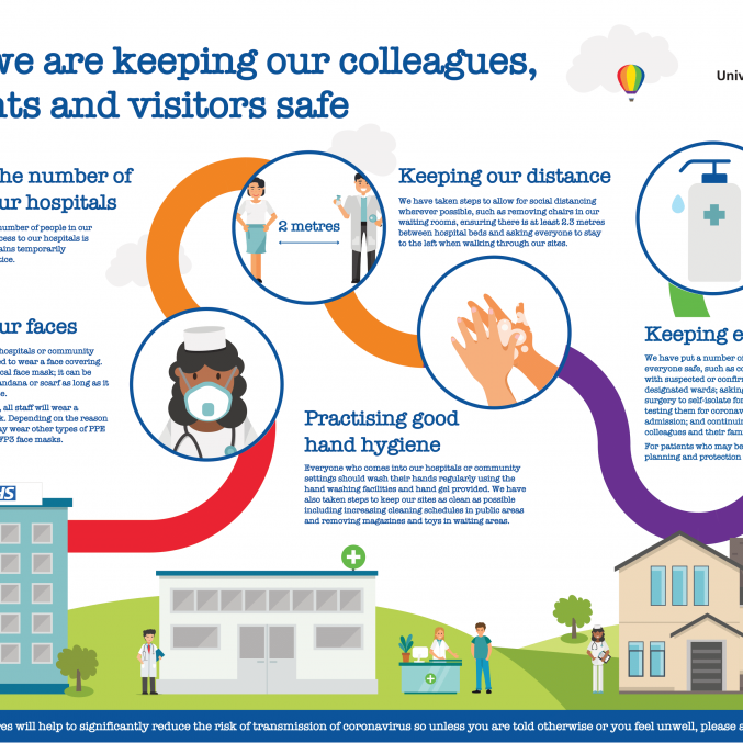UHMBT COVID how we are keeping you safe graphic.png